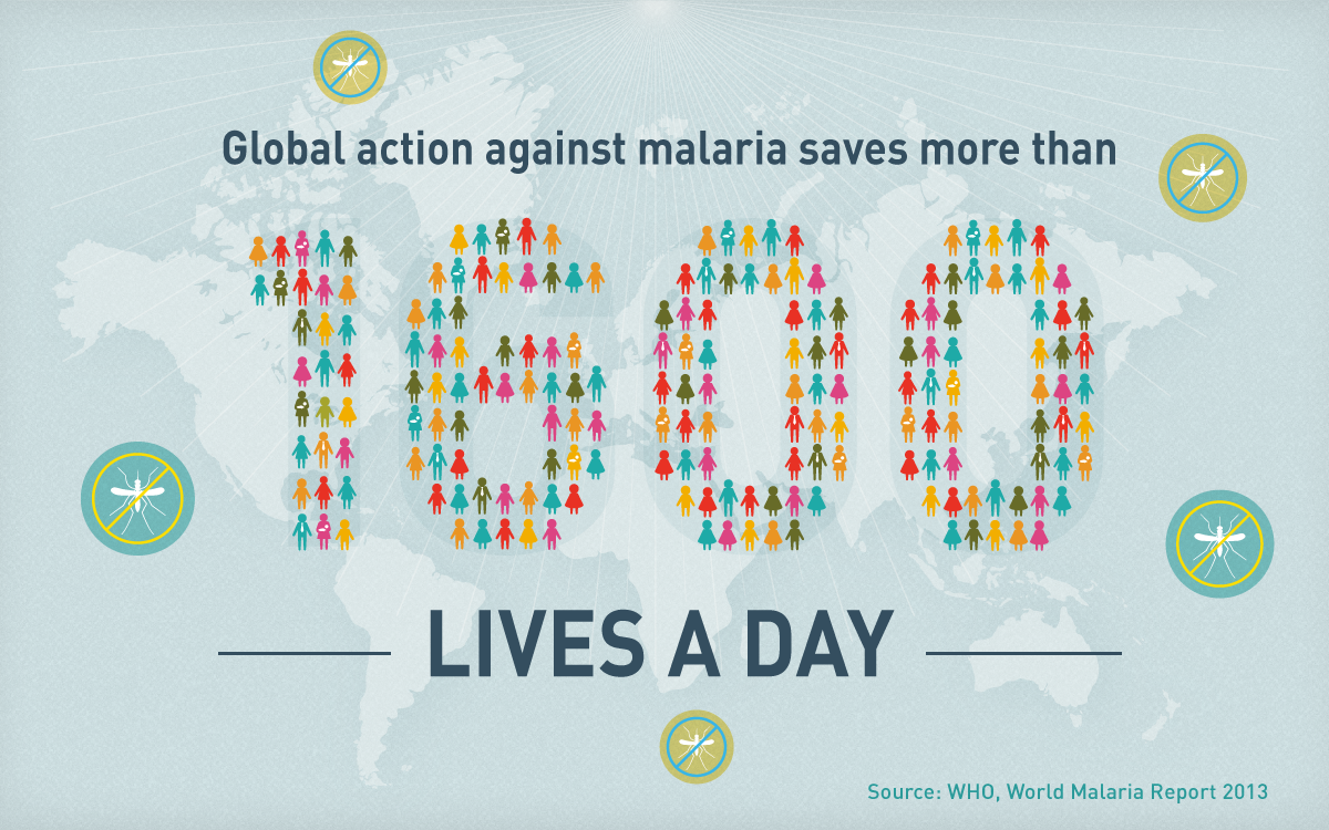 World Malaria Day: We can achieve a world free of malaria